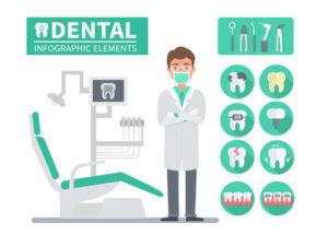 歯科医院へ行く